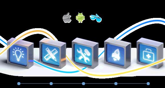 Nous réalisons votre projet d'application mobile